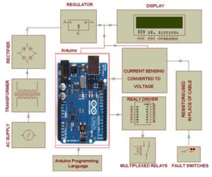 Arduino Based Under Ground Cable Fault Detection