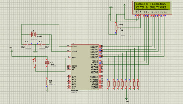 Electronic Notice Board using Microcontroller