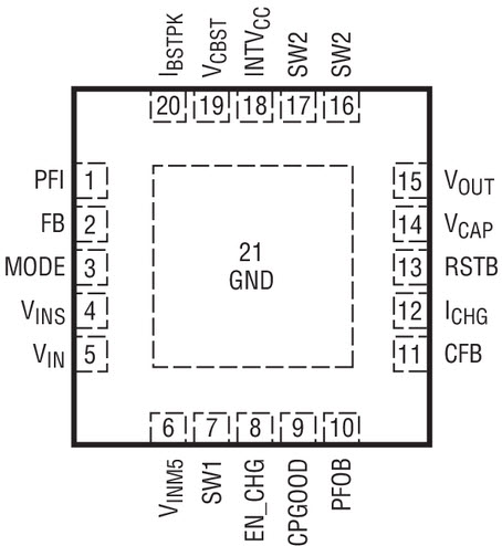Pin Configuration of LTC 3355