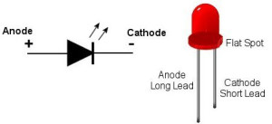 Diode with symbol