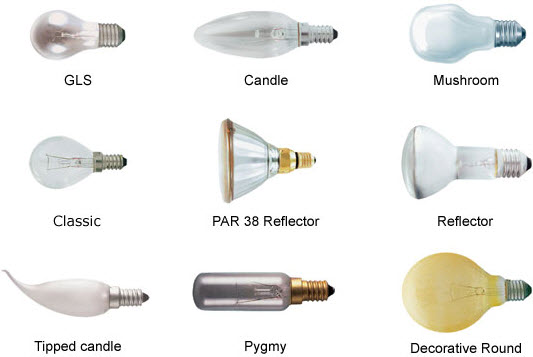 type of lighting fixtures. incandescent lamps type of lighting fixtures i
