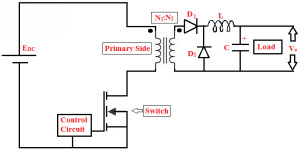 Forward Converter type SMPS