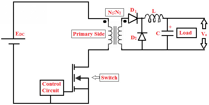 How Switch-mode Power Supply Works?