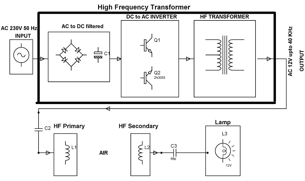 wireless power transmission technology working with applications,Block diagram,Block Diagram Of Wireless Power Transmission