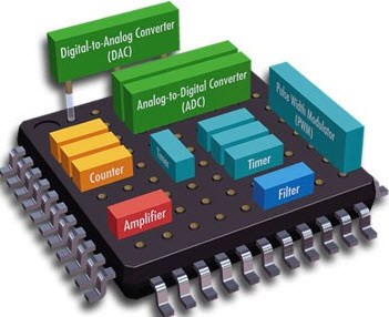 Image result for embedded systems