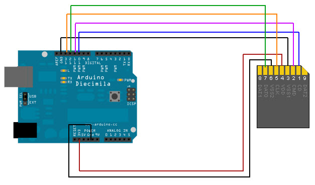 Connecting SD Card and Arduino Board