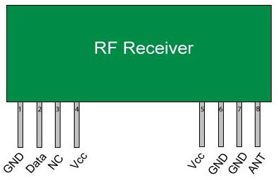 RF Receiver Pin Diagram