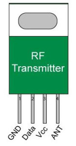RF Transmitter Pin Diagram