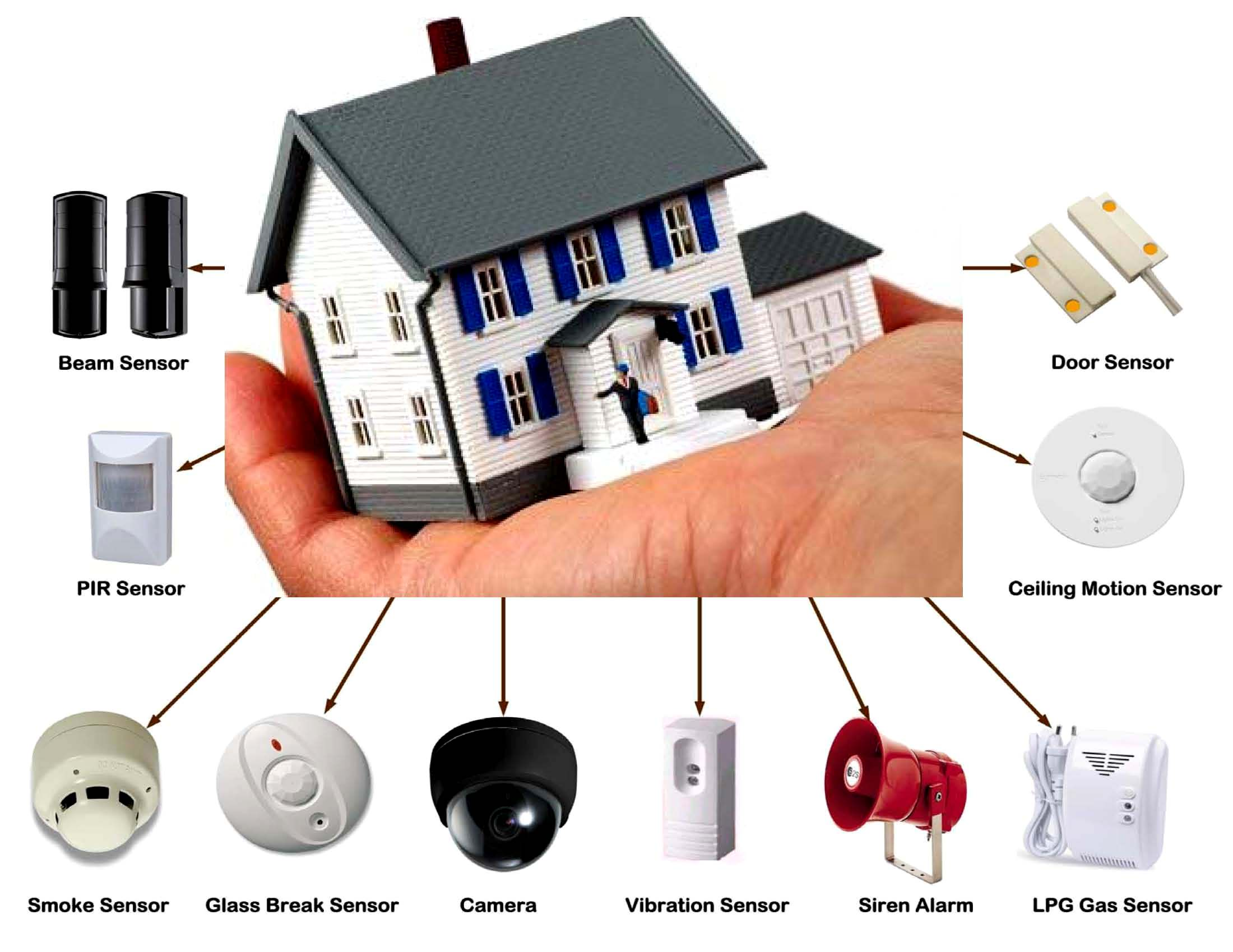 Security Systems For Home Using Door Knock Vibration Alarm Pir Sensor Based Circuit Diagram