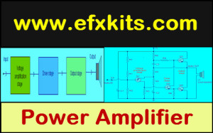 Power Amplifier Featured Image