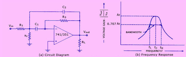 Narrow Bandpass Filter Circuit