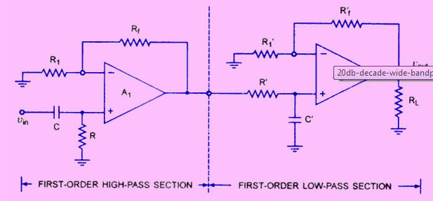Bandpass Filters,Types and Its Applications