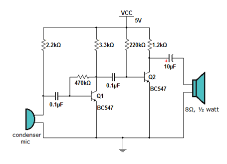 audio amplifiers with two transistor and its applications rh efxkits us audio amplifier circuit diagram using 2n3055 audio amplifier circuit diagram 12v