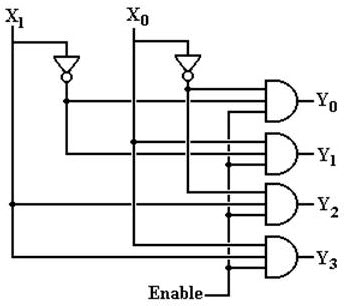 Different Types of Encoder and Decoder and Its Applications on ram logic diagram, default logic diagram, network logic diagram, comparator logic diagram, 74181 logic diagram, computer logic diagram, mux logic diagram, alu logic diagram, latch logic diagram, data logic diagram, gate logic diagram, binary multiplier logic diagram, multiplexer logic diagram, full adder logic diagram, code logic diagram, freezer logic diagram, counter logic diagram, printer logic diagram, power supply logic diagram,