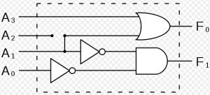 Logic Circuit of 2-to-4 Decoder