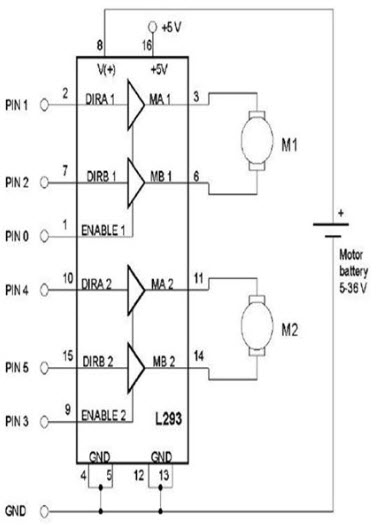 Operation of Motor Driver